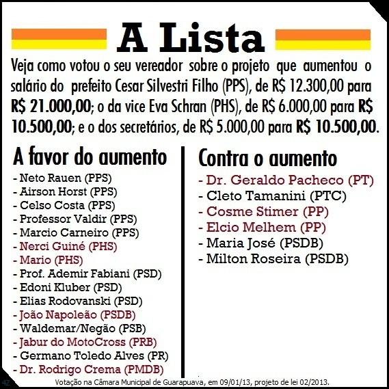 A Lista Guarapuava Vereadores Aumento Cupula Prefeitura